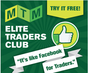 online option trading, Options Trading Community, Online Options Education