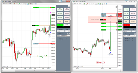 Forex long and short at same time